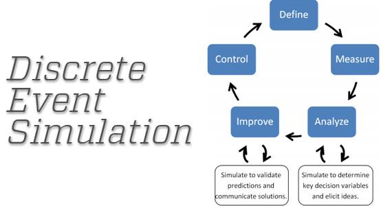 Discrete Event Simulation: Enhancing Flow In Healthcare